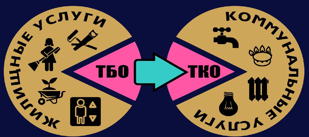 Обращение с ТКО и ТБО