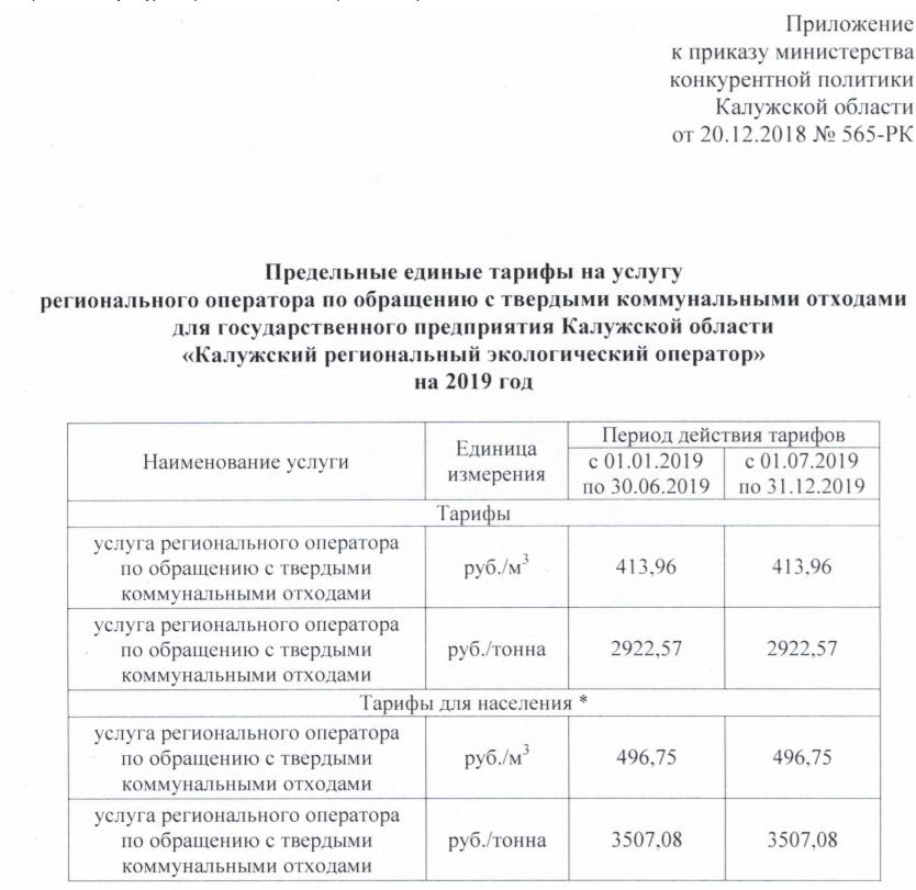 Региональный оператор ТКО Калужская область