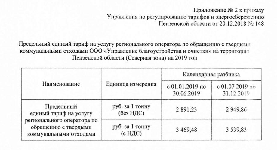 Региональный оператор ТКО Пензенская область