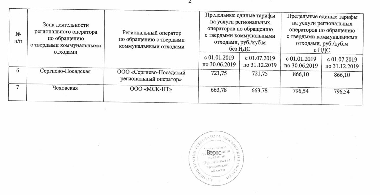 Региональный операторТКО Московская область