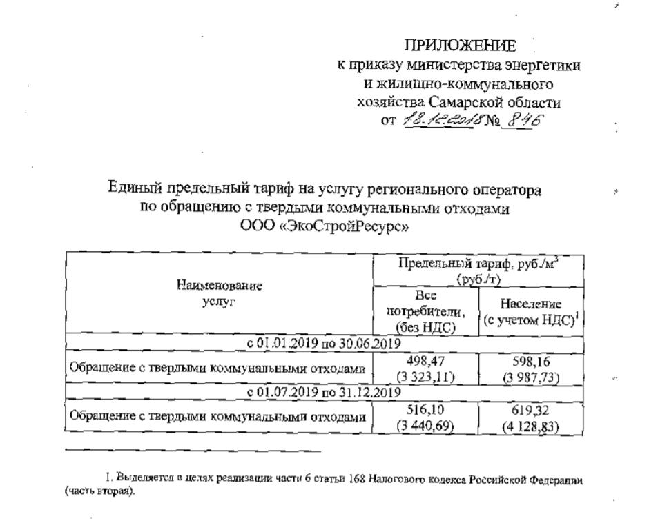 Региональный оператор ТКО Самарской области