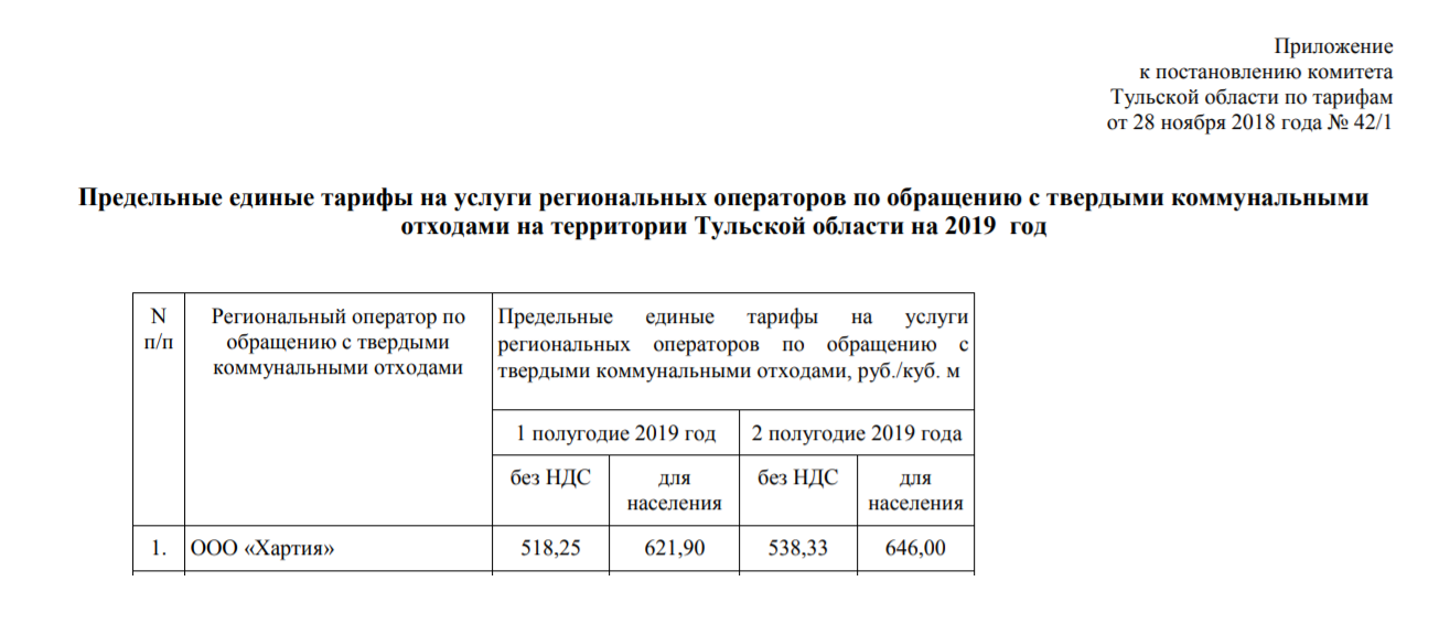 Региональный оператор ТКО Тульская область