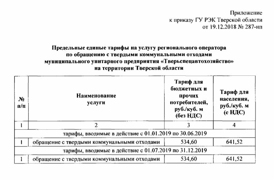 Региональный оператор ТКО Тверская область