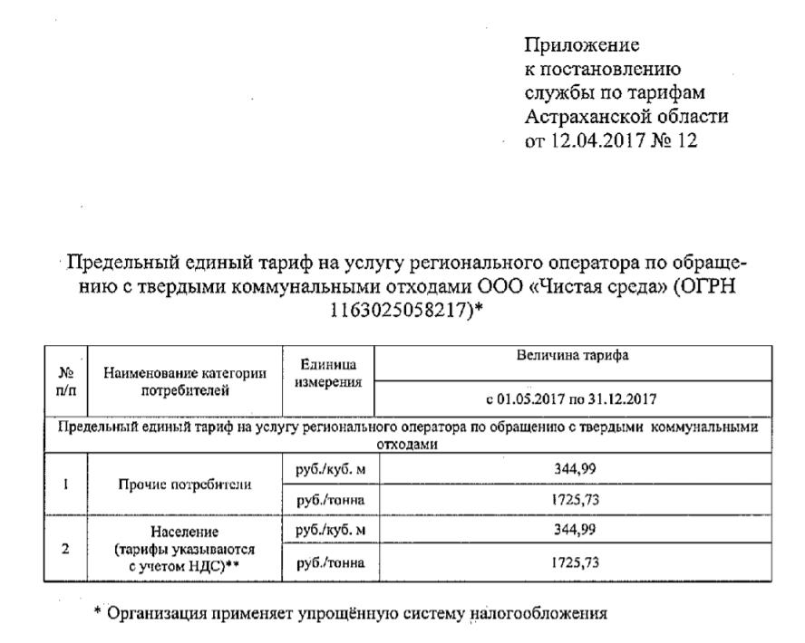 Региональный оператор ТКО Астраханская область
