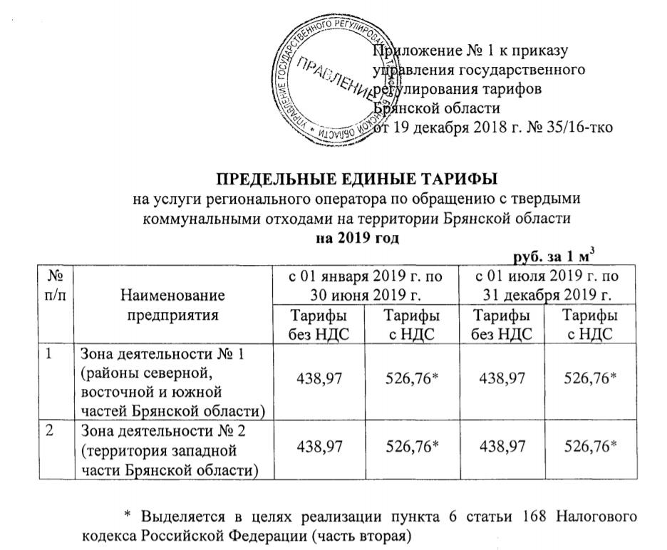 Региональный оператор ТКО Брянская область