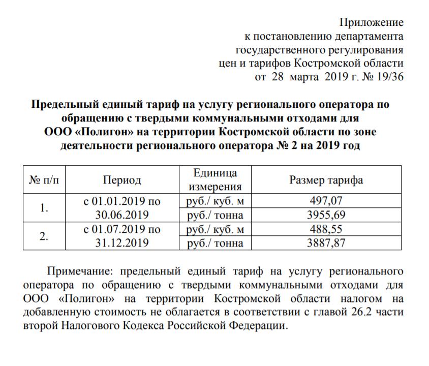 Региональный оператор ТКО по Костромской области