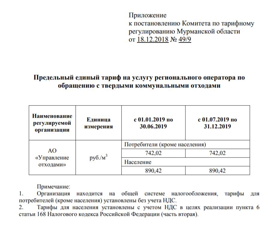 Региональный оператор ТКО Мурманская область